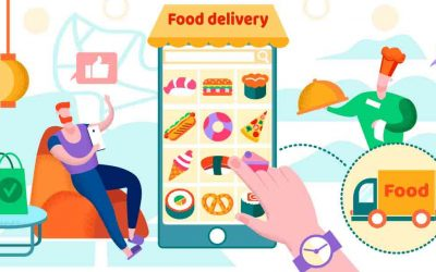 Changes in Food Development, Marketing and Distribution to Consumers