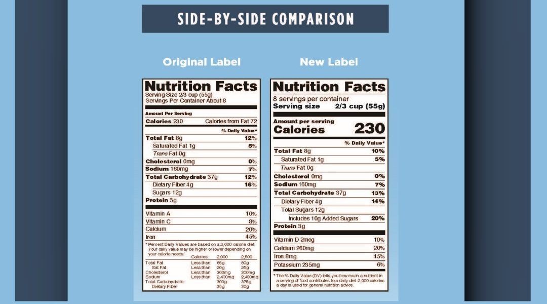 How the FDA's Proposed Food Label Changes Will Impact Proteins