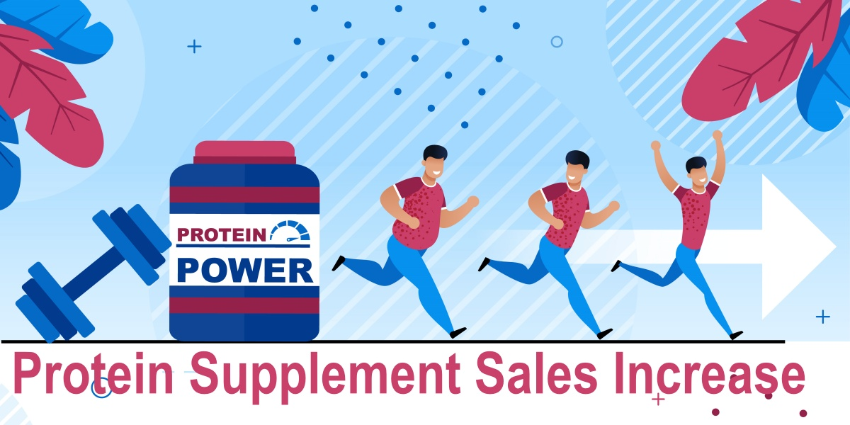 Protein supplement sales are driving the sports nutrition category growth.