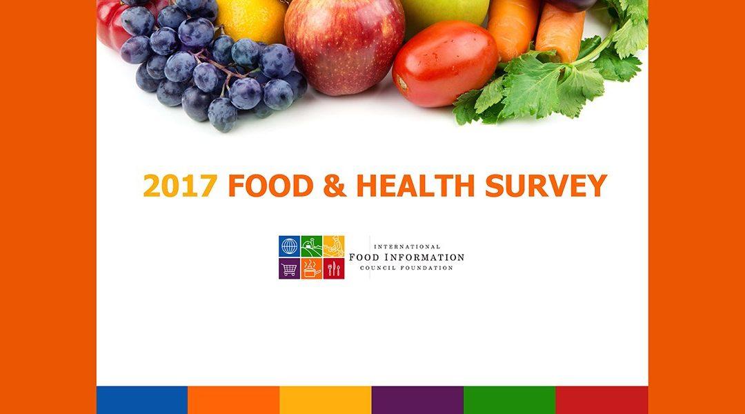 Food Health Survey Presentation
